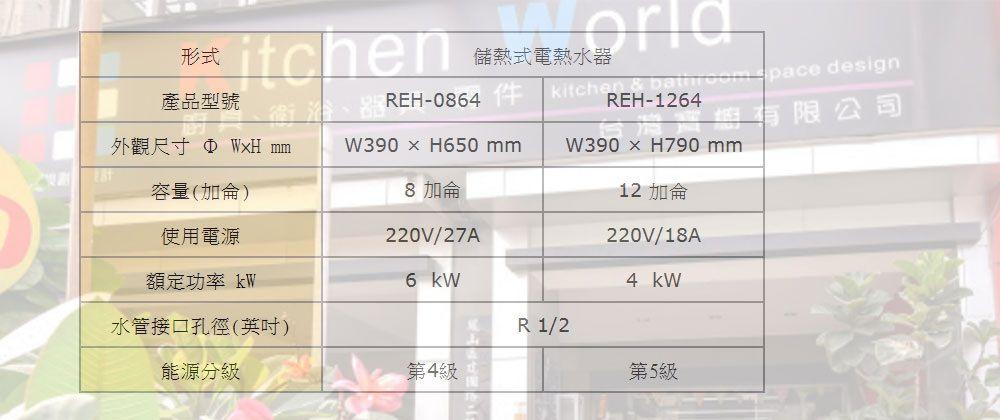 PK/goods/Rinnai/Water Heater(Electric)/REH-0864-A-3.jpg