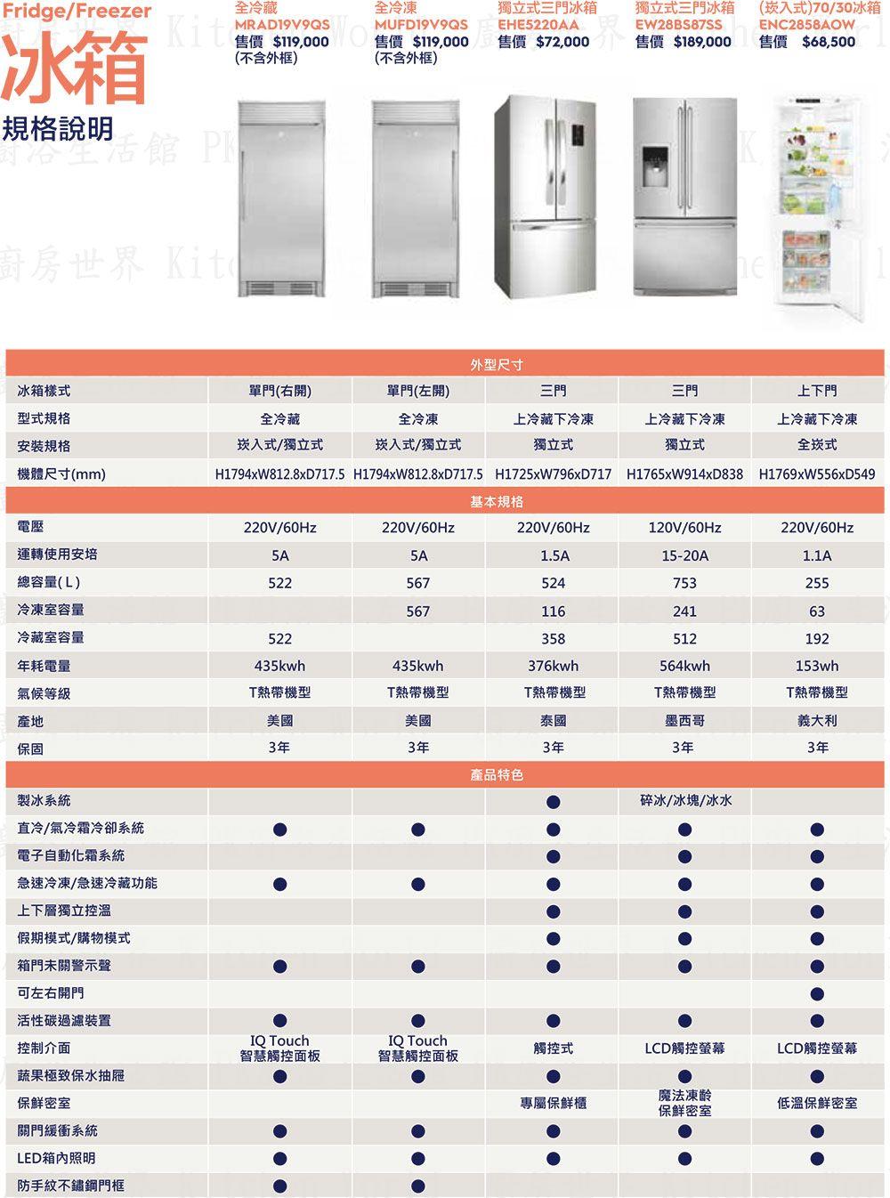 PK/goods/Electrolux/Fridge/DM2.jpg